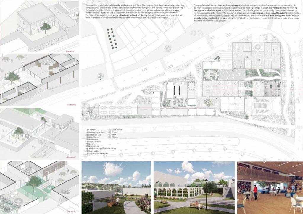 Bezalel Academy of Art and Design